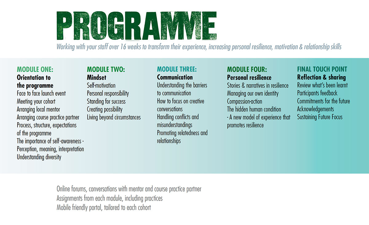 Talent For Care - 16 Week Programme